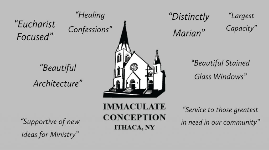 What makes Immaculate Conception Church unique? Distinctly Marian; Beautiful Stained-Glass Windows; Service to those in greatest need in our community; Beautiful Architecture; Eucharist Focused; Largest Capacity; Supportive of new ideas for Ministry; Healing Confessions.